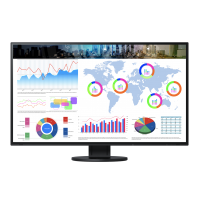 Eizo FlexScan EV3285-BK EcoView Series